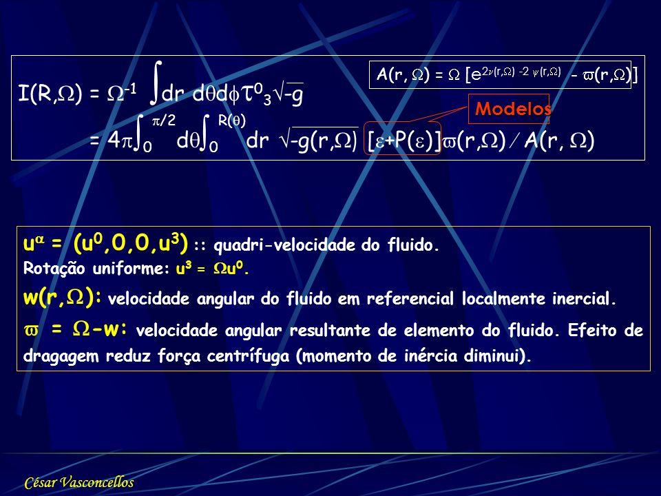 = 40/2d0R()dr -g(r,) [+P()](r,)  A(r, )
